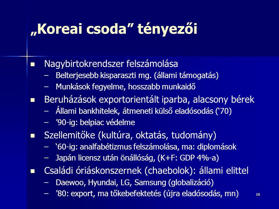 """""""Koreai csoda tényezői"""