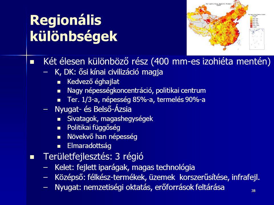 Regionális különbségek