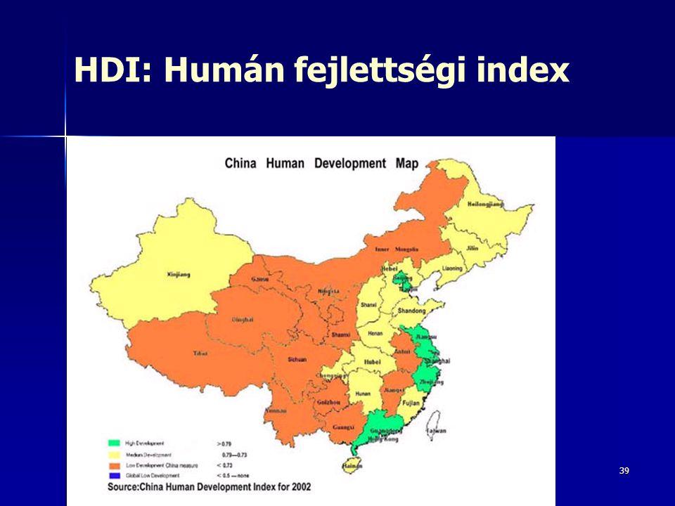 HDI: Humán fejlettségi index