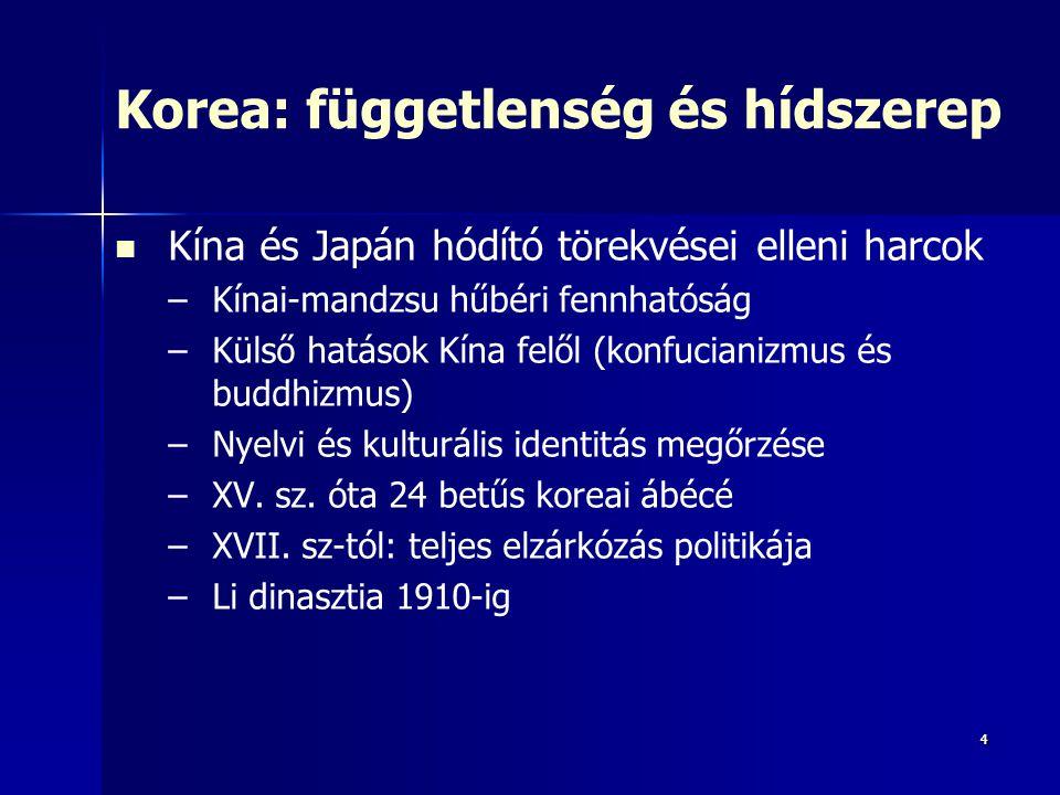 Korea: függetlenség és hídszerep