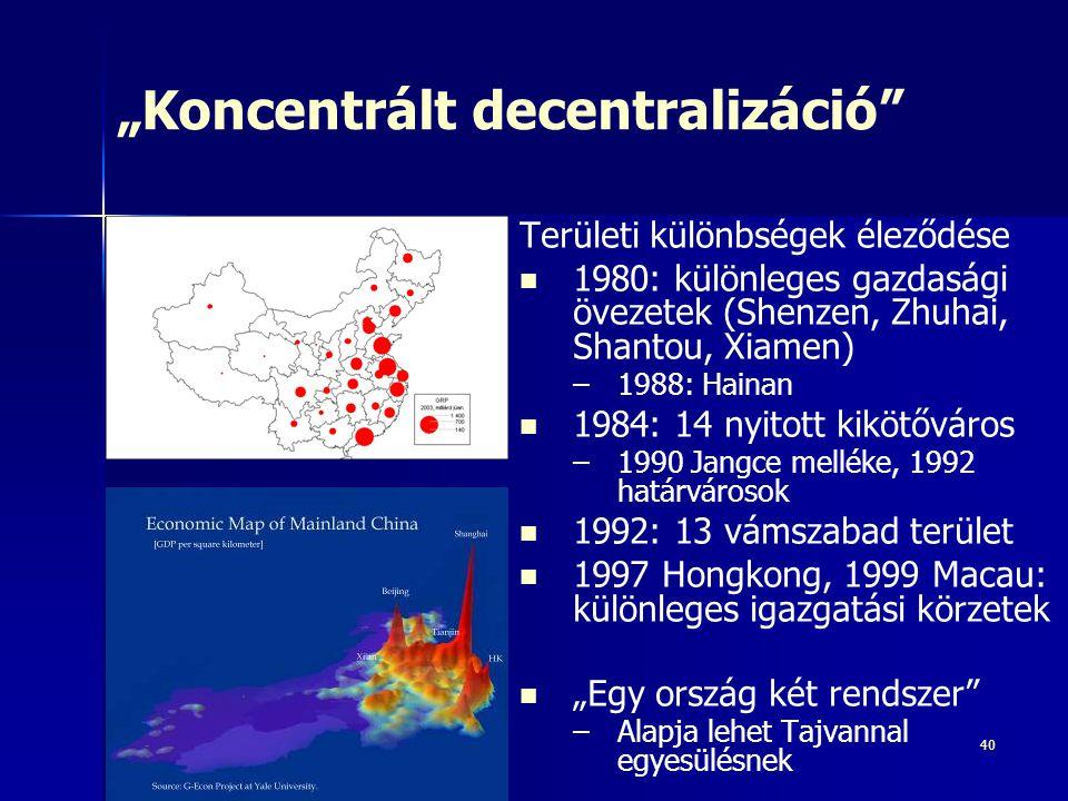 """""""Koncentrált decentralizáció"""