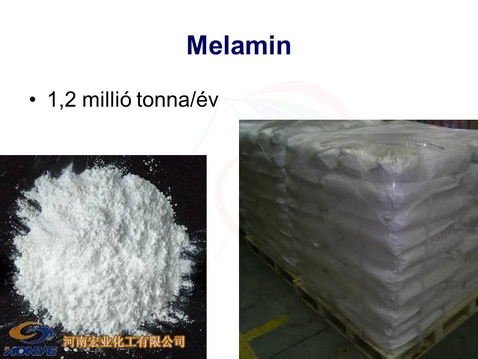 Melamin 1,2 millió tonna/év