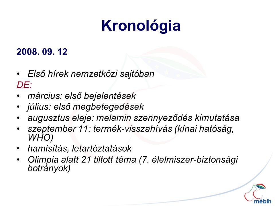 Kronológia 2008. 09. 12 Első hírek nemzetközi sajtóban DE: