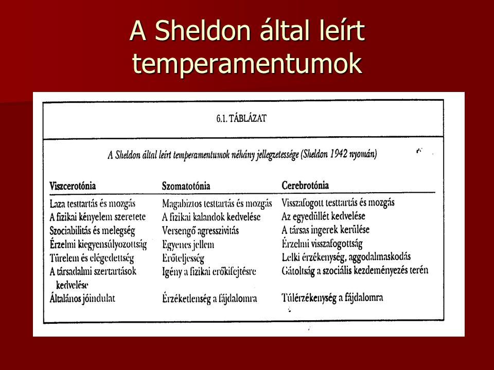 A Sheldon által leírt temperamentumok