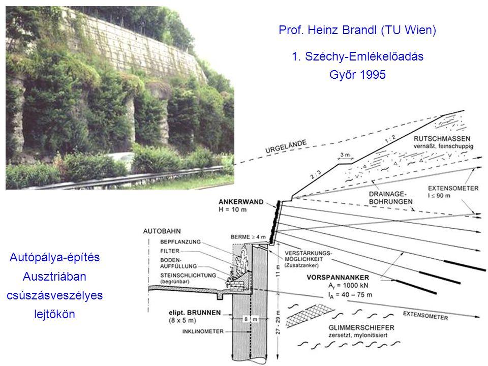 Prof. Heinz Brandl (TU Wien) 1. Széchy-Emlékelőadás Győr 1995