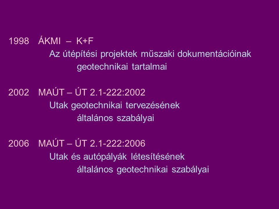 1998. ÁKMI – K+F. Az útépítési projektek műszaki dokumentációinak