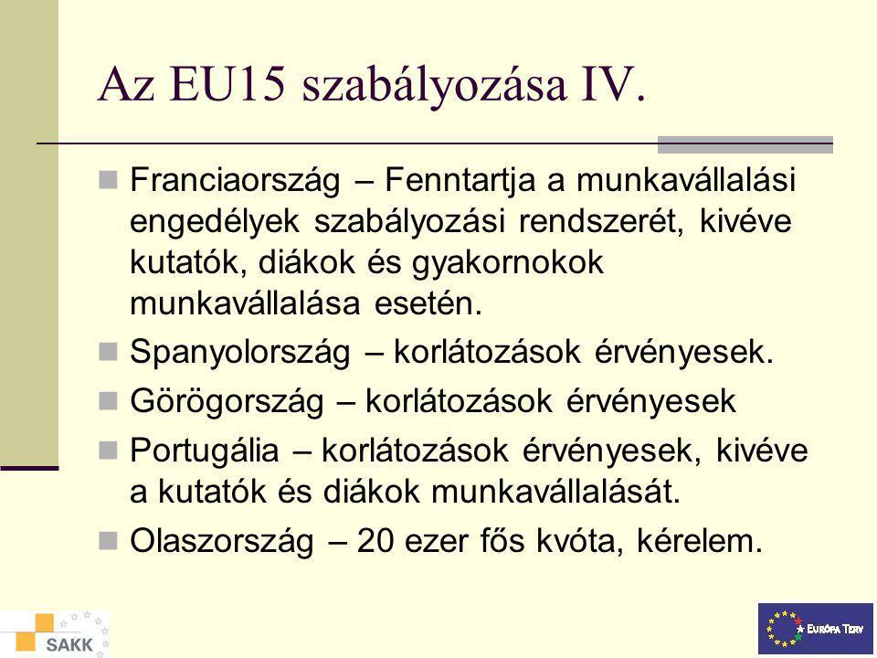Az EU15 szabályozása IV.