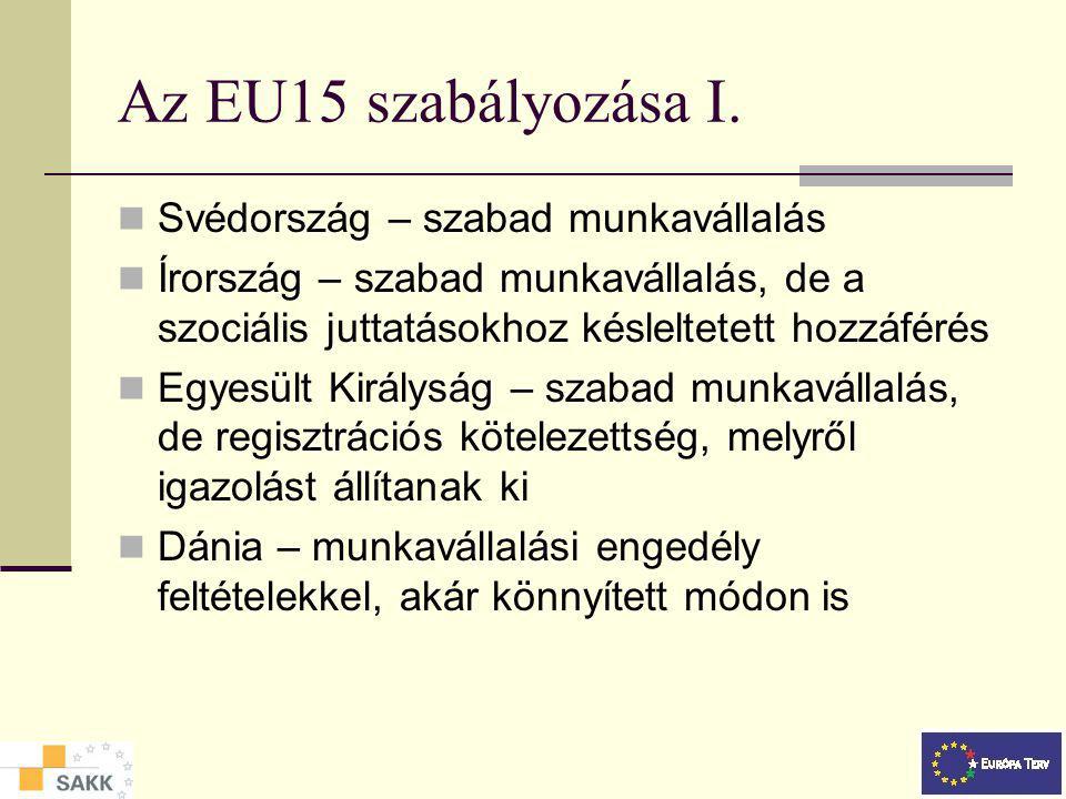 Az EU15 szabályozása I. Svédország – szabad munkavállalás