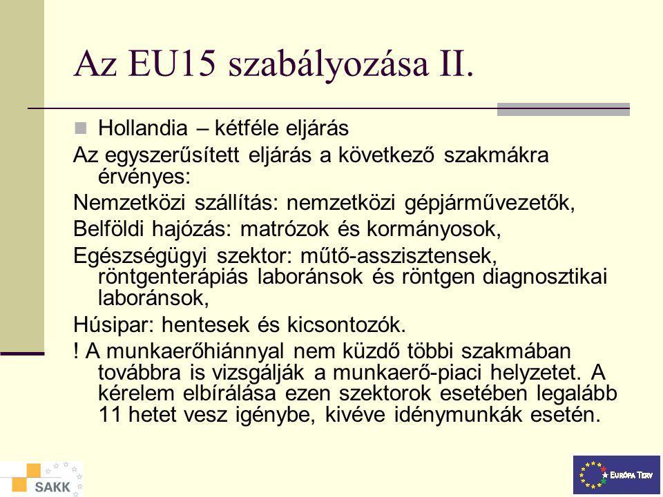 Az EU15 szabályozása II. Hollandia – kétféle eljárás