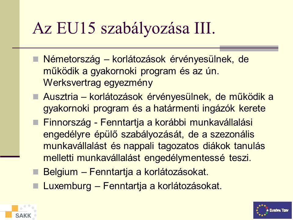 Az EU15 szabályozása III. Németország – korlátozások érvényesülnek, de működik a gyakornoki program és az ún. Werksvertrag egyezmény.