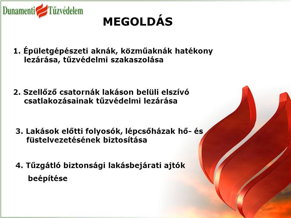 MEGOLDÁS 1. Épületgépészeti aknák, közműaknák hatékony lezárása, tűzvédelmi szakaszolása.