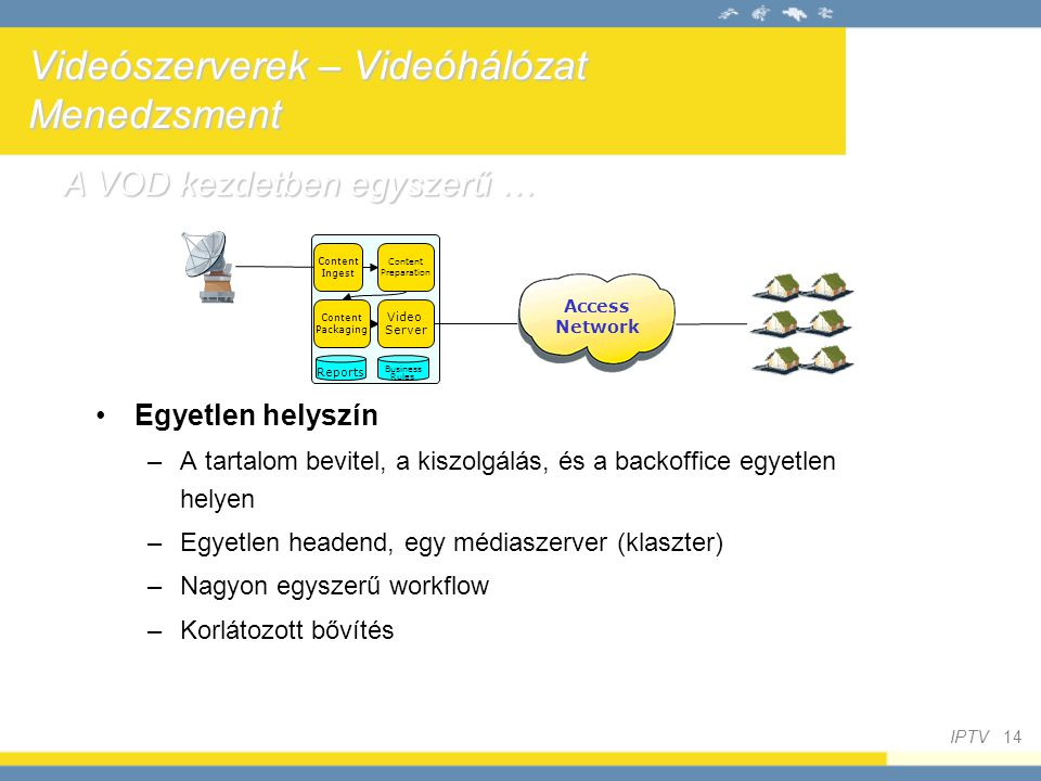 Videószerverek – Videóhálózat Menedzsment