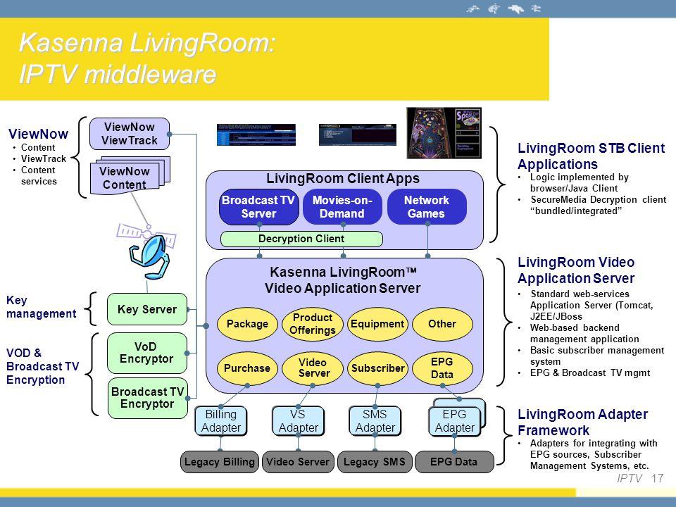 Kasenna LivingRoom: IPTV middleware
