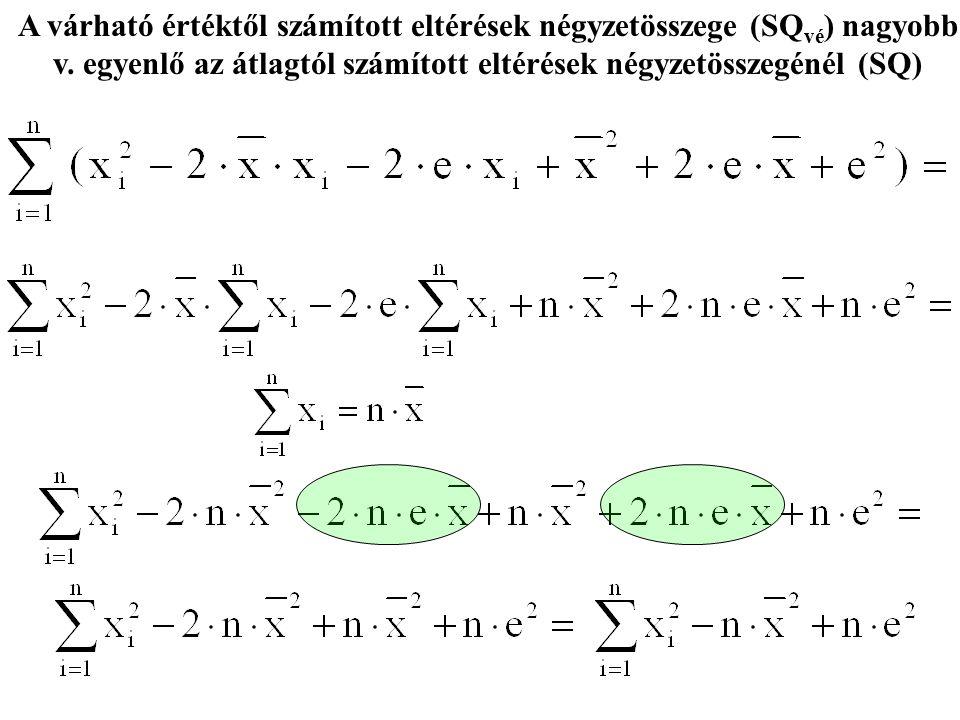 A várható értéktől számított eltérések négyzetösszege (SQvé) nagyobb v