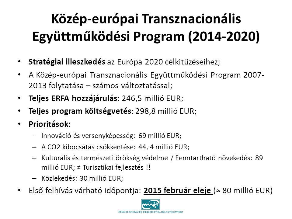 Közép-európai Transznacionális Együttműködési Program (2014-2020)