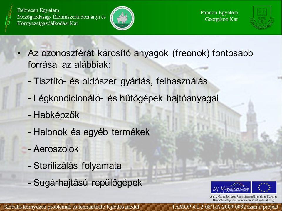Az ozonoszférát károsító anyagok (freonok) fontosabb forrásai az alábbiak:
