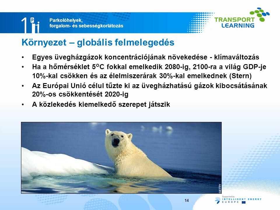 Környezet – globális felmelegedés