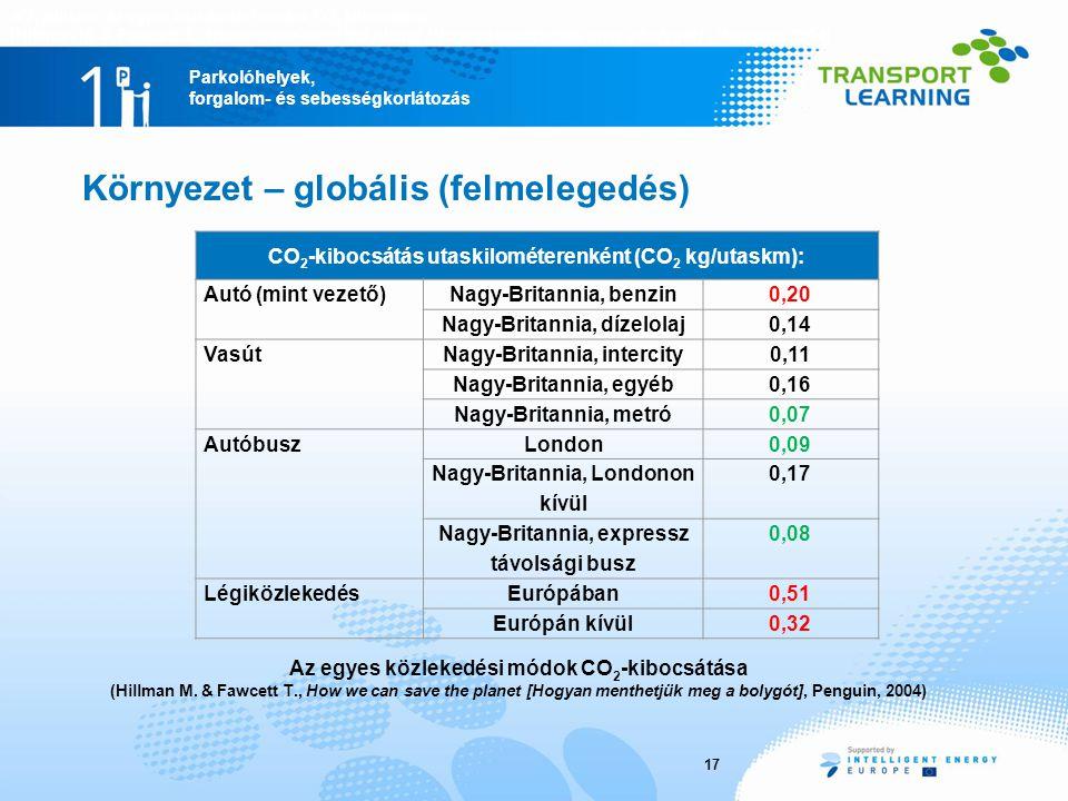 Környezet – globális (felmelegedés)