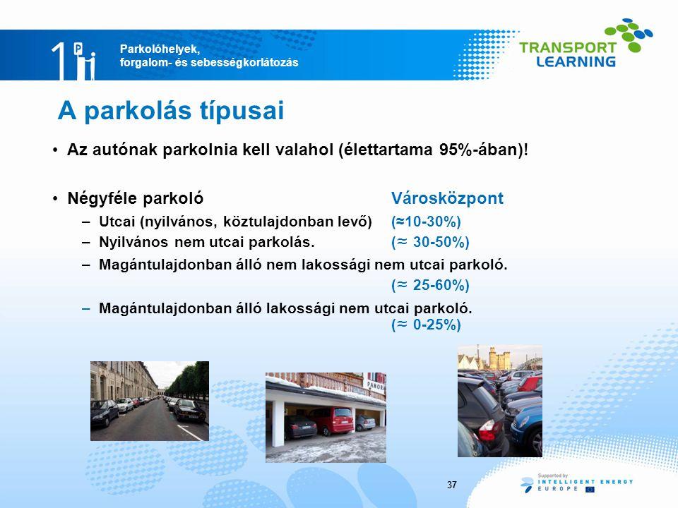 A parkolás típusai Az autónak parkolnia kell valahol (élettartama 95%-ában)! Négyféle parkoló Városközpont.