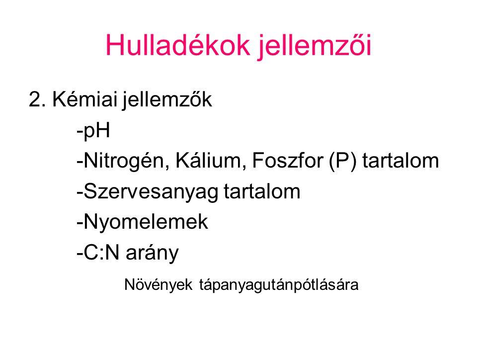 Hulladékok jellemzői 2. Kémiai jellemzők -pH