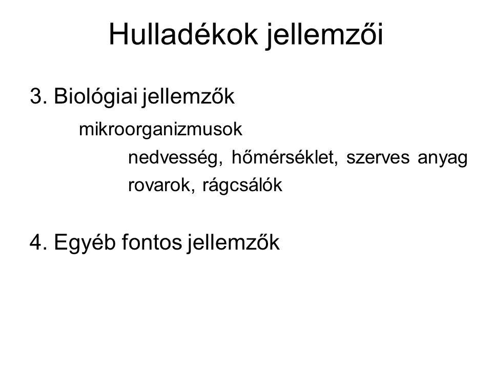 Hulladékok jellemzői 3. Biológiai jellemzők mikroorganizmusok