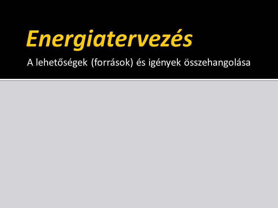 Energiatervezés A lehetőségek (források) és igények összehangolása