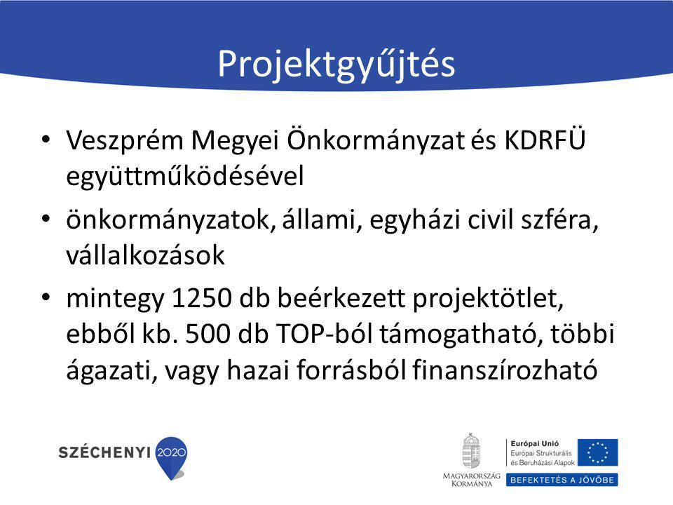Projektgyűjtés Veszprém Megyei Önkormányzat és KDRFÜ együttműködésével