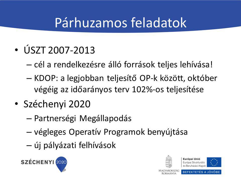 Párhuzamos feladatok ÚSZT 2007-2013 Széchenyi 2020