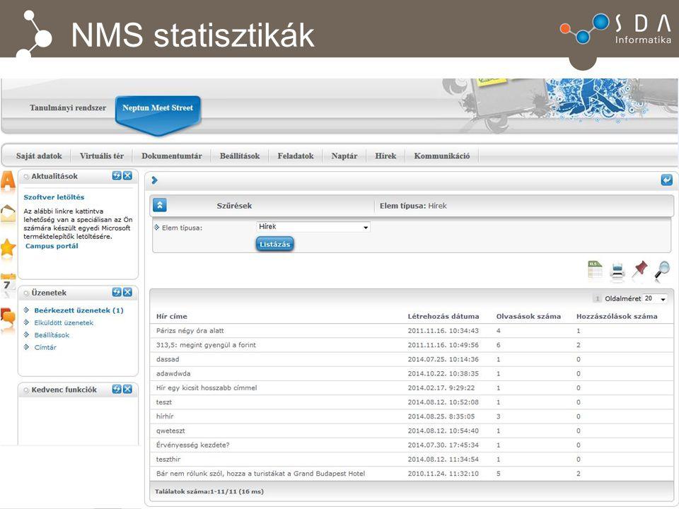NMS statisztikák