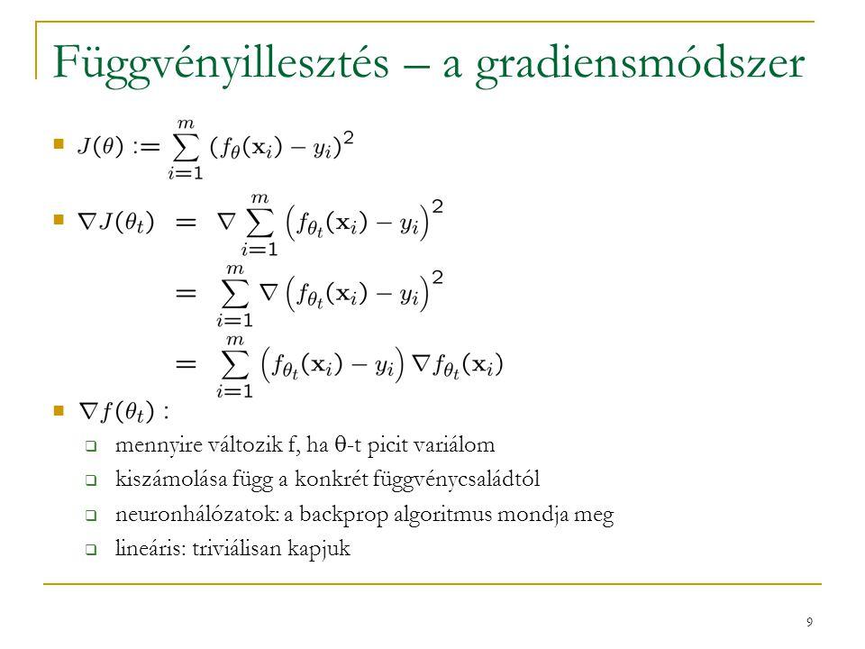 Függvényillesztés – a gradiensmódszer