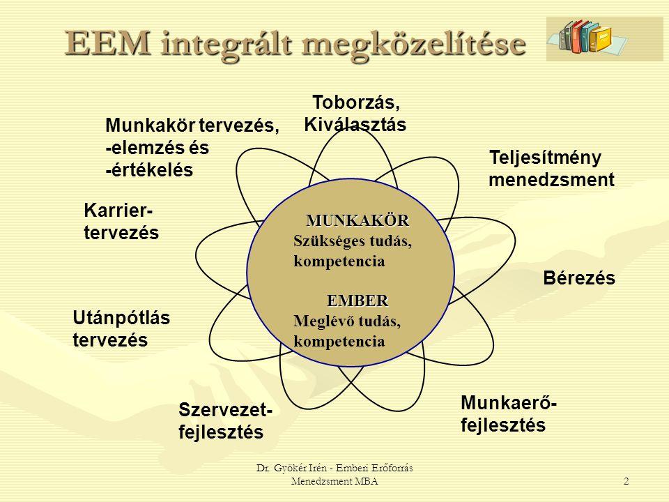 EEM integrált megközelítése
