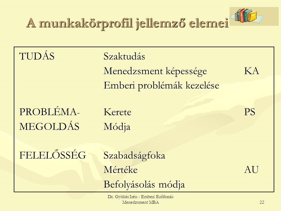 A munkakörprofil jellemző elemei