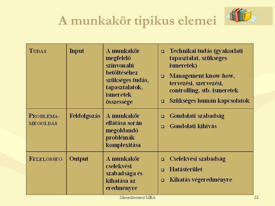 A munkakör tipikus elemei