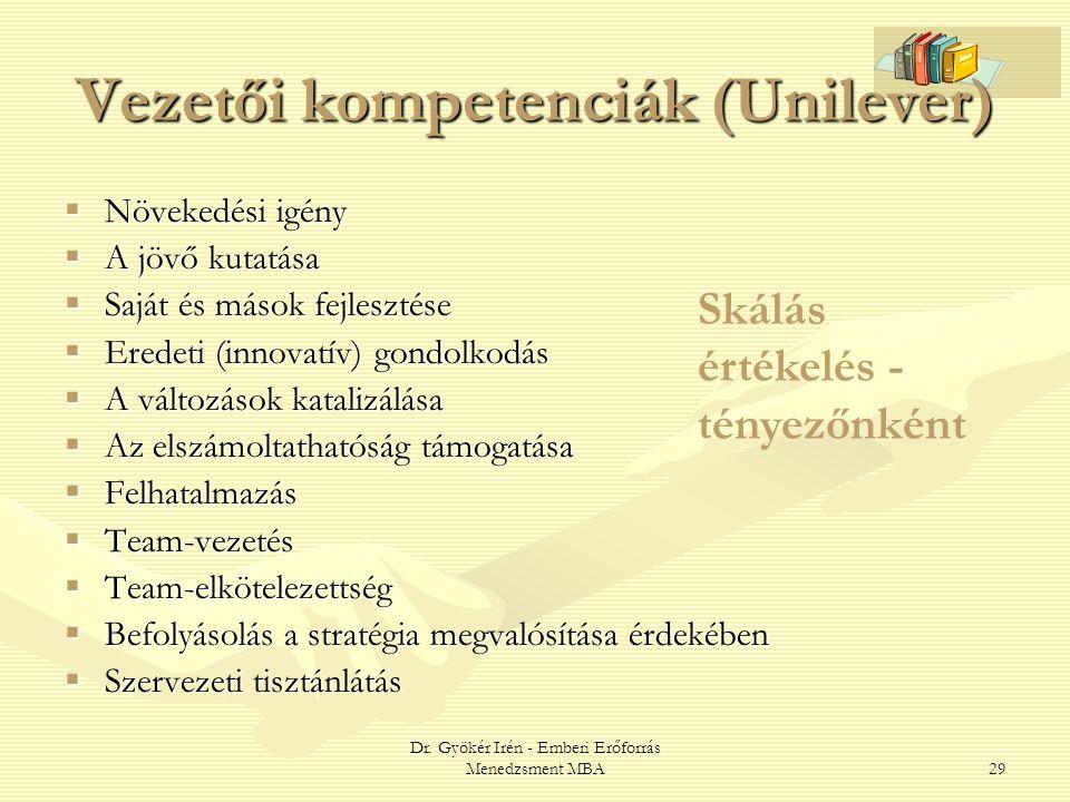 Vezetői kompetenciák (Unilever)