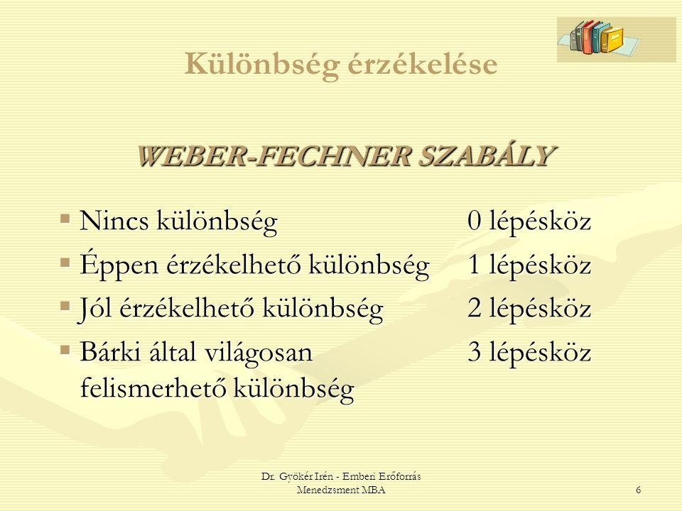 WEBER-FECHNER SZABÁLY