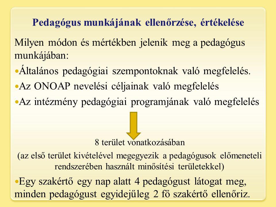 Pedagógus munkájának ellenőrzése, értékelése