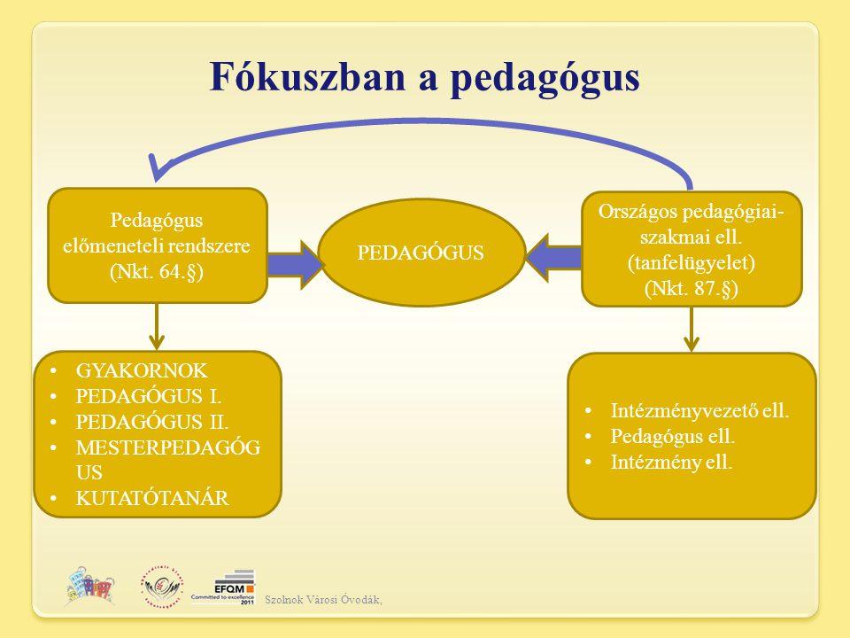 Fókuszban a pedagógus Országos pedagógiai-szakmai ell. (tanfelügyelet)