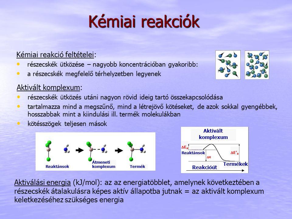 Kémiai reakciók Kémiai reakció feltételei: Aktivált komplexum: