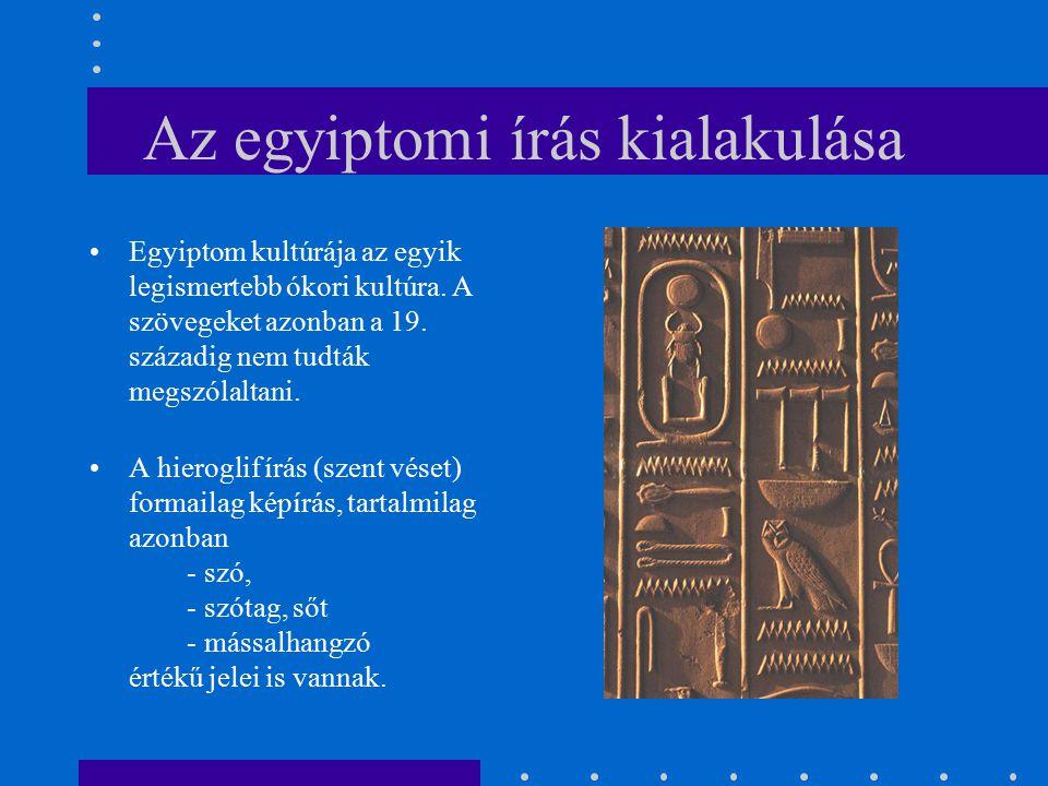 Az egyiptomi írás kialakulása