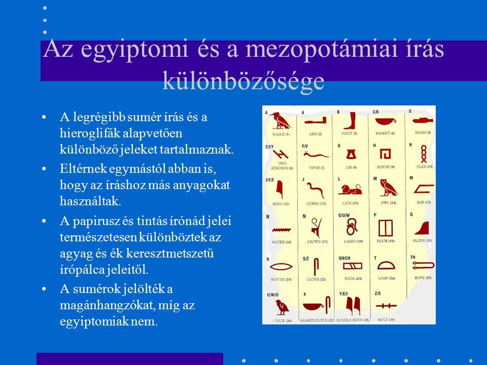 Az egyiptomi és a mezopotámiai írás különbözősége