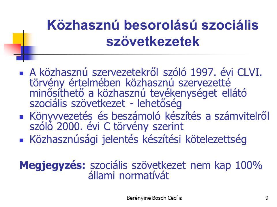 Közhasznú besorolású szociális szövetkezetek
