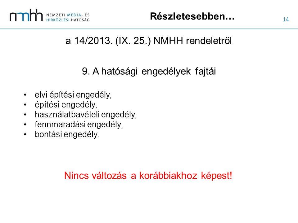a 14/2013. (IX. 25.) NMHH rendeletről