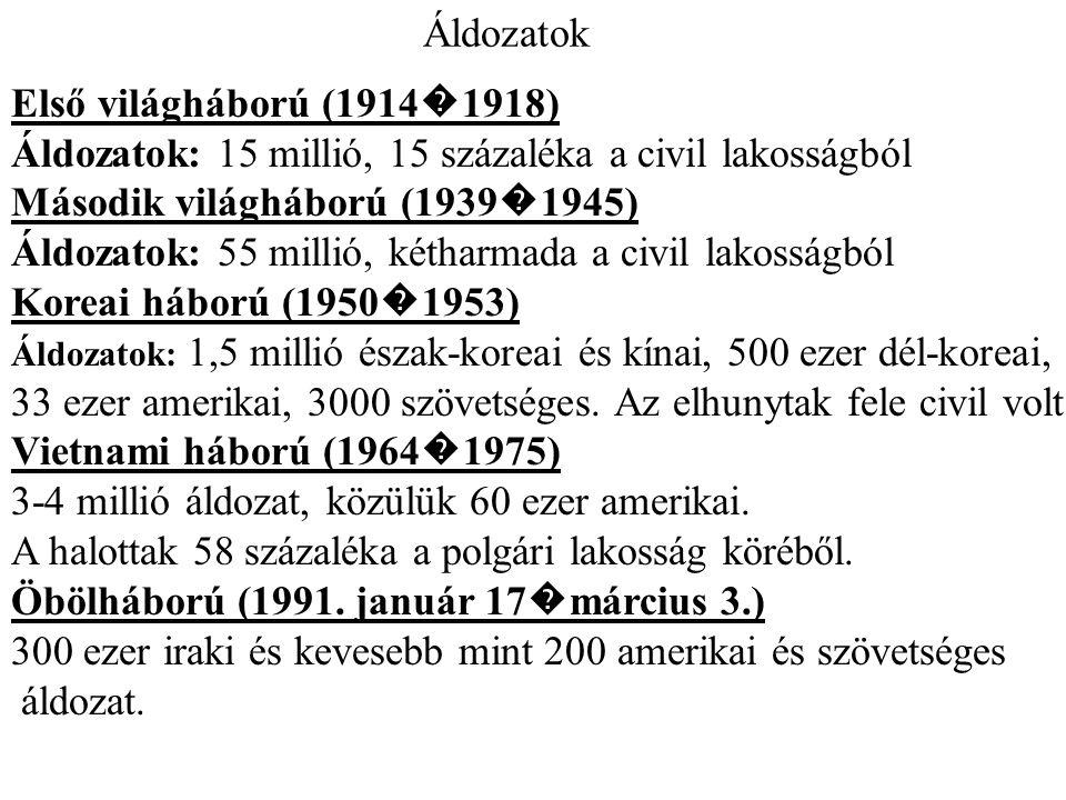 Áldozatok: 15 millió, 15 százaléka a civil lakosságból