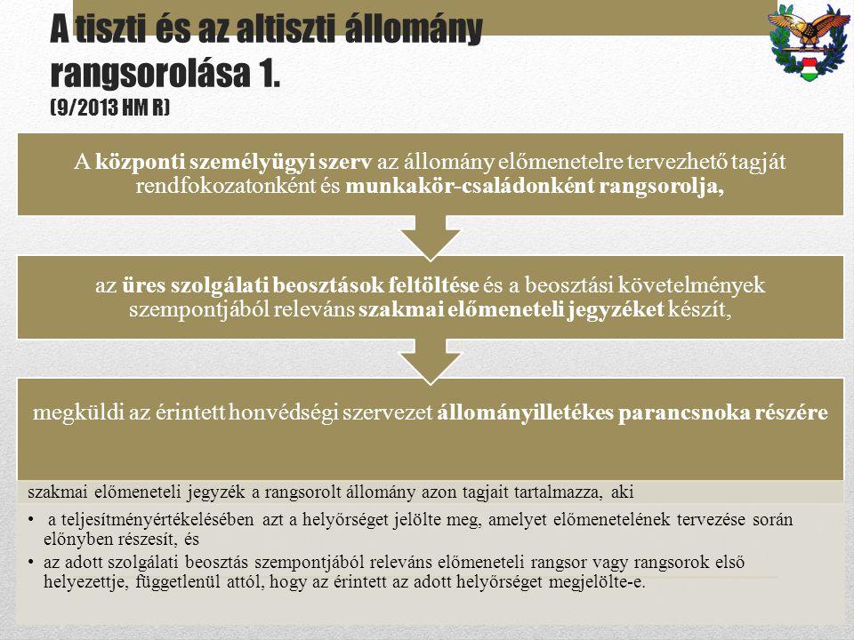 A tiszti és az altiszti állomány rangsorolása 1. (9/2013 HM R)