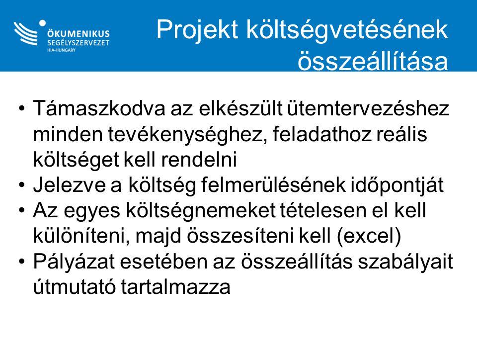 Projekt költségvetésének összeállítása