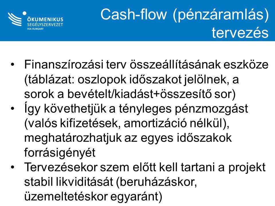 Cash-flow (pénzáramlás) tervezés