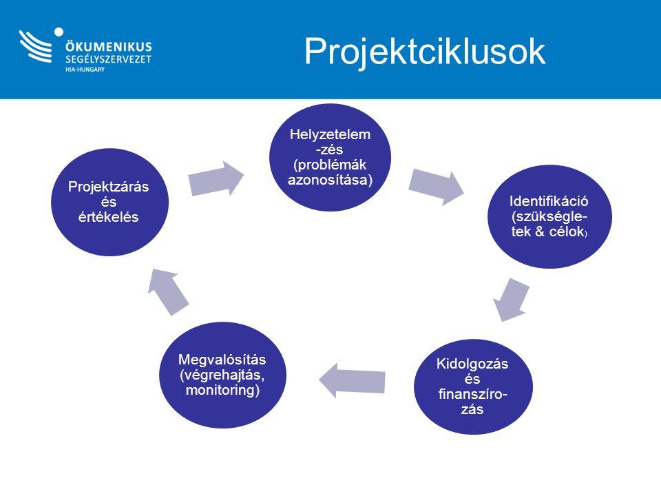 Projektciklusok Helyzetelem-zés (problémák azonosítása)