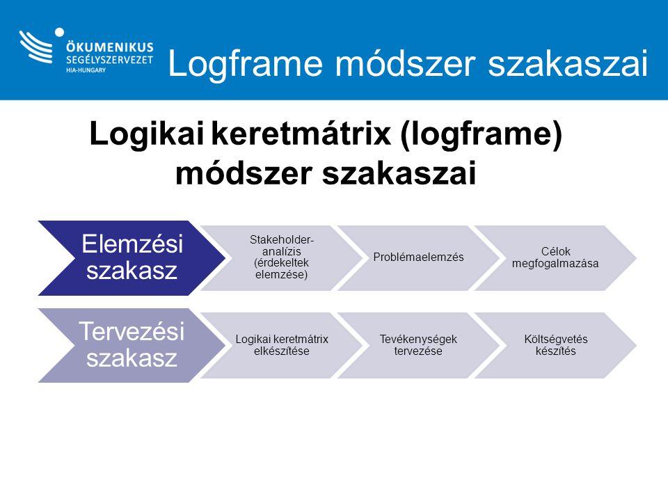 Logframe módszer szakaszai