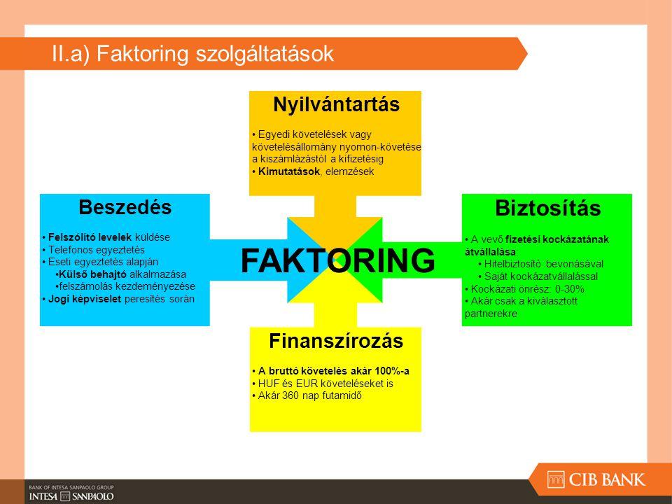 FAKTORING II.a) Faktoring szolgáltatások Biztosítás Nyilvántartás