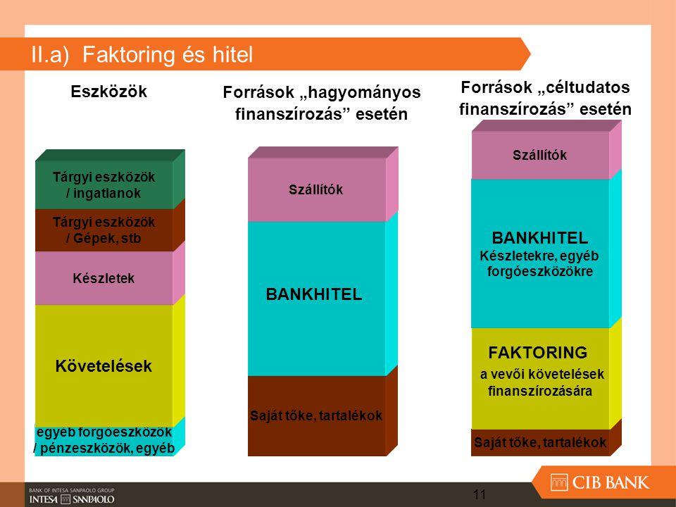 II.a) Faktoring és hitel